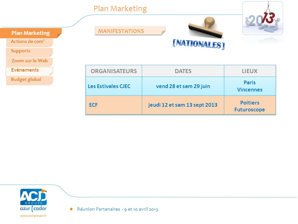 Plan Marketing [NATIONALES] ORGANISATEURS DATES LIEUX MANIFESTATIONS